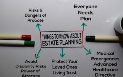 What is an Advance Directive for Healthcare